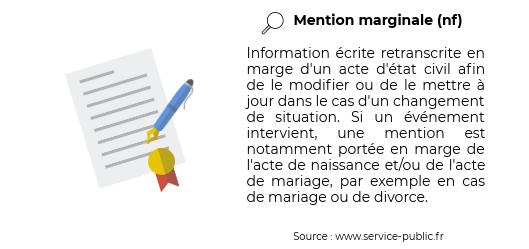 L Etat Civil Des Francais En Belgique Consulat General De France A