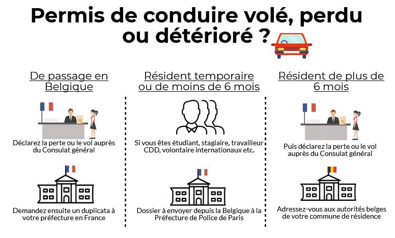 Le Permis De Conduire Perdu Ou Vole Consulat General De France A